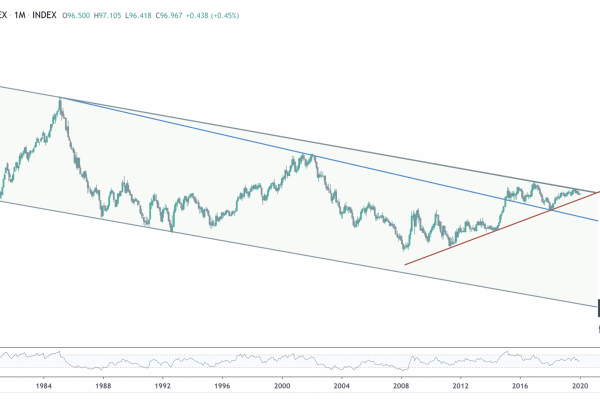 USD Jan 2020